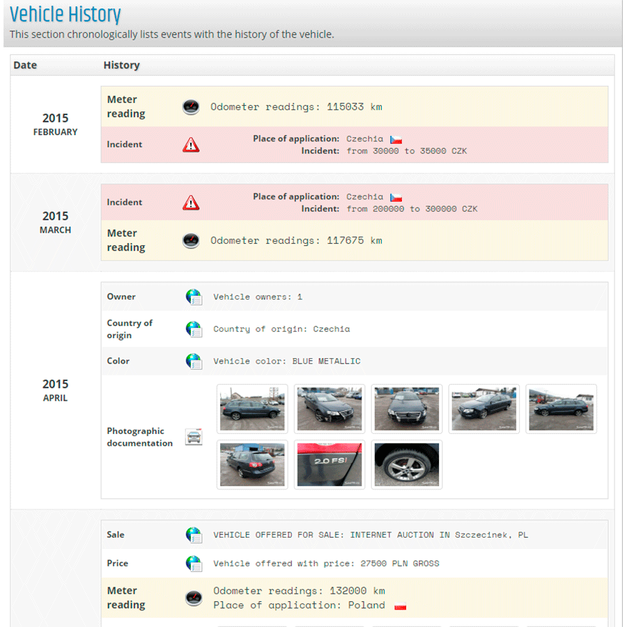 historie vozidla